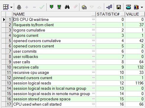 通过sql语句查询用户统计信息