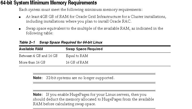 12c_rac_require