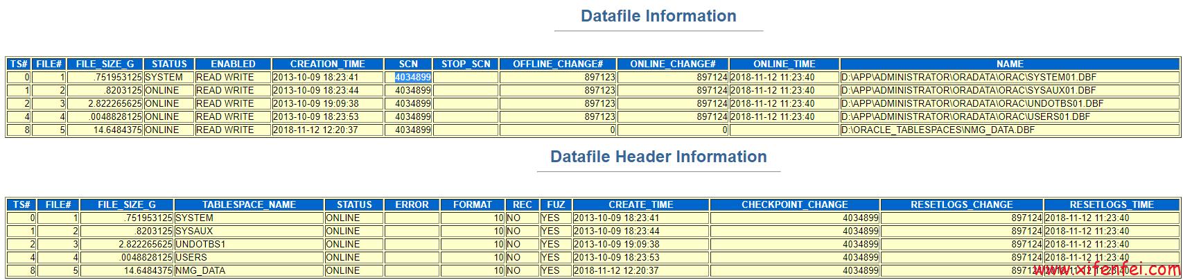 datafile-header